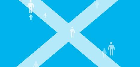 Prostate Scotland